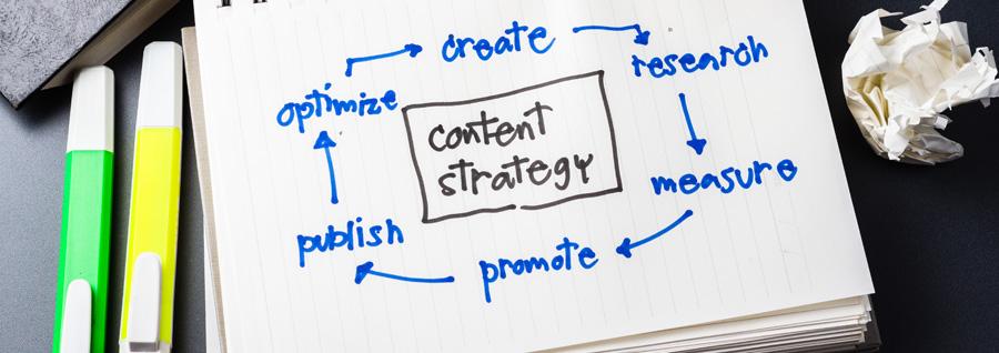 content marketiing 4