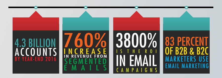 email marketing 002