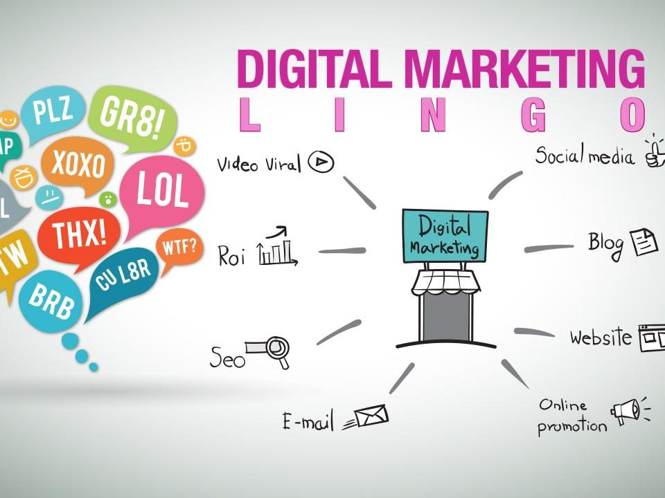lingo 960x720 - Digital Marketing Lingo, Get used it, its going to stay for long